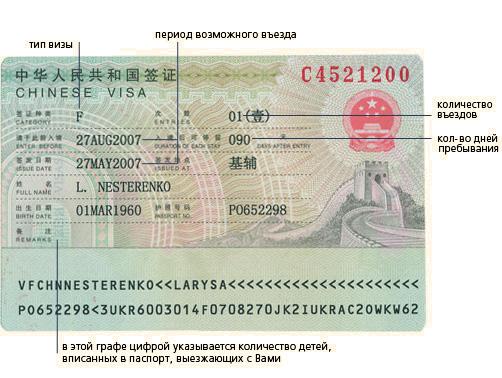 Туристические иделовые виза вКитай